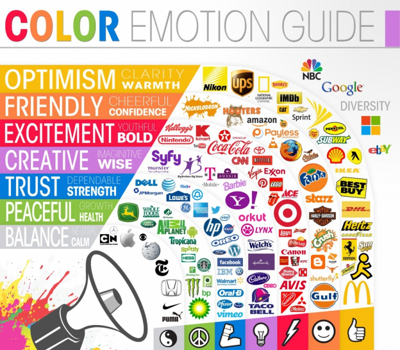 Color Psychology guide